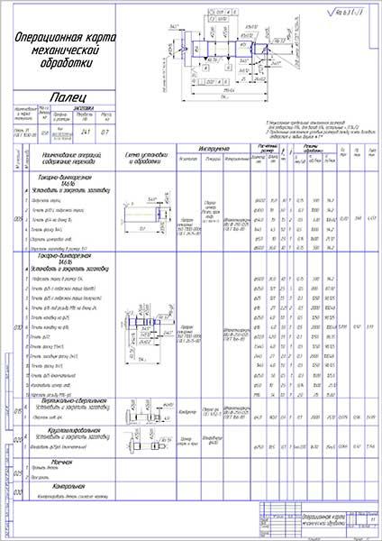 Операционная карта механической обработки детали