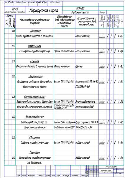 Маршрутная карта ремонта турбокомпрессора