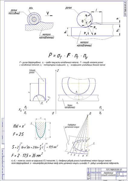 Определение площади контакта