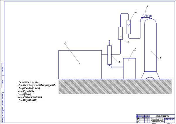 Принципиальная схема установки для сварки в среде инертных газов