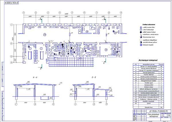 План ремонтной мастерской