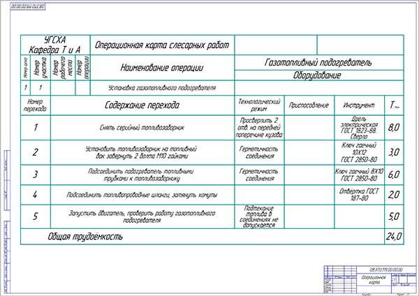 Операционная карта на установку газотопливного подогревателя на автомобиль