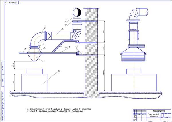 Схема местной вентиляции участка восстановления головок блока