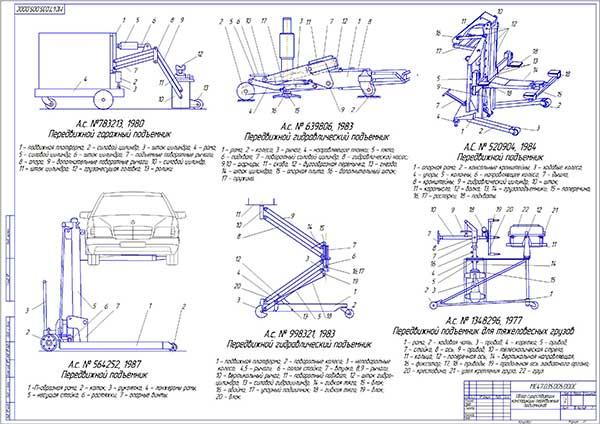 Обзор существующих конструкций подъемников