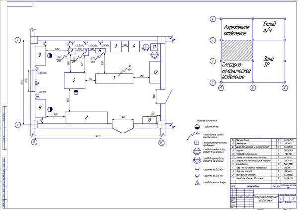 Планировка моторного участка