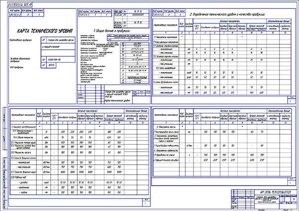 Станок для шлифовки фасок и торцов клапанов SERDI HVR-90 Карта технического уровня