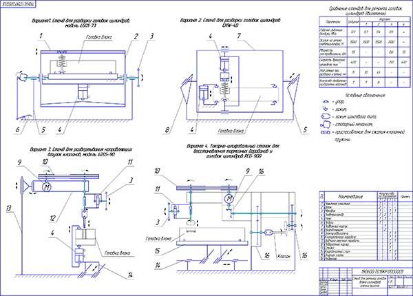 Стенд для ремонта головок блока цилиндров.Сравнение вариантов