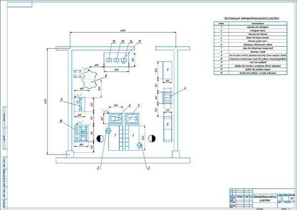Планировка электротехнического участка АТП на 150 автомобилей МАЗ-6422