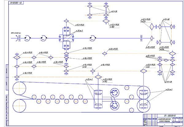 Кинематическая схема модернизированного комбайна