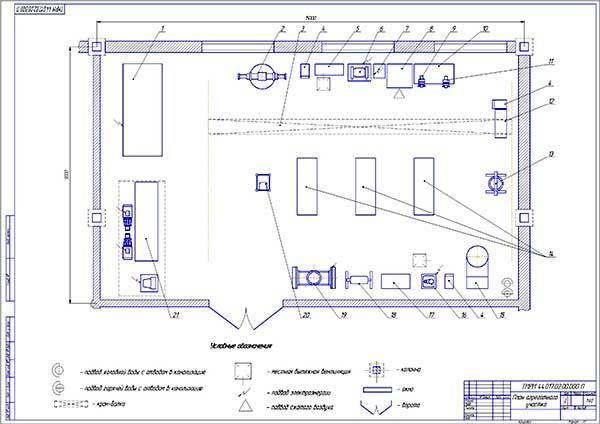 План агрегатного участка