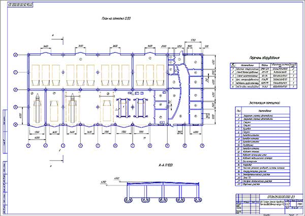 План производственного корпуса АТЦ