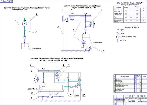 Стенд для ремонта головок блока цилиндров. Сравнение вариантов
