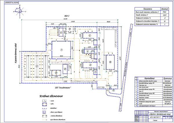 Генеральный план АТП-3
