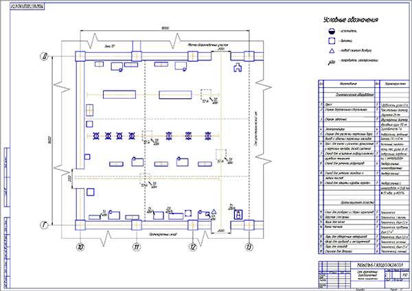 Планировочный чертеж существующего агрегатного цеха
