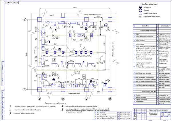 Планировочный чертеж предлагаемого агрегатного цеха