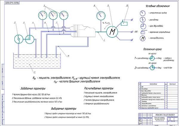 Принципиальная схема стенда для проверки и настройки масляных насосов