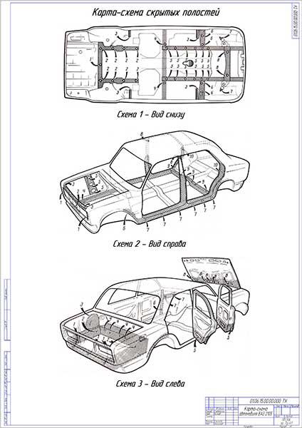 Карта схема обработки кузова автомобиля