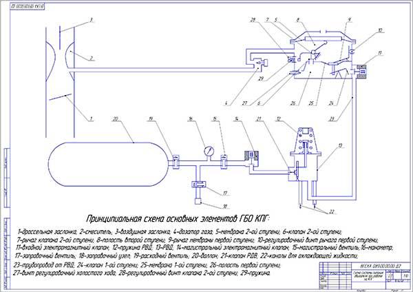 Схема системы питания двигателя при работе на КПГ