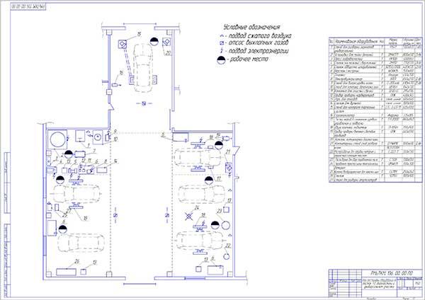 План расстановки оборудования в проектируемом СТО