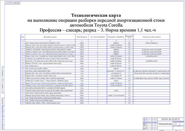 Технологическая карта на разборку передней амортизационной стойки автомобиля TOYOTA Corolla