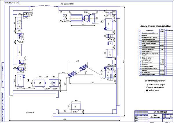 План зоны диагностики пожарной части МЧС