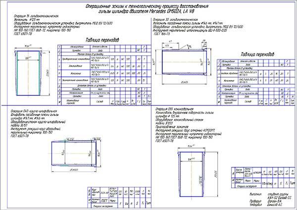 Операционные эскизы к технологическому процессу восстановления гильзы цилиндра двигателя Mersedes ОМ502, LA V8