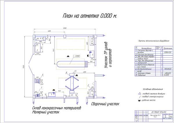 План участка ТО-1 и ТО-2