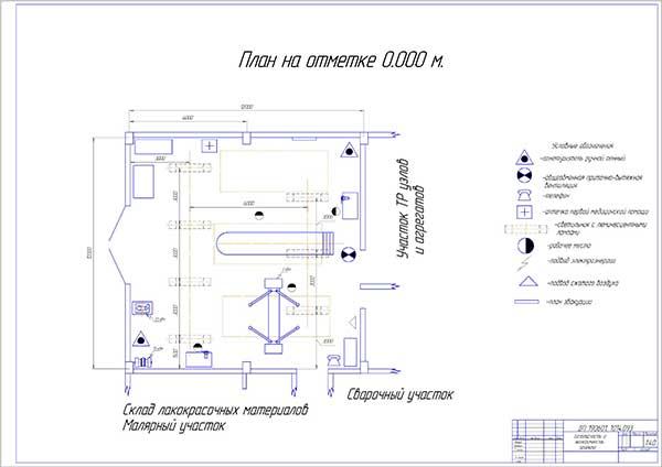 Схема вентиляции и освещения участка ТО-1 и ТО-2