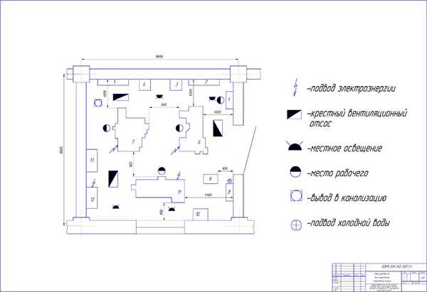 План участка восстановления поршневого пальца