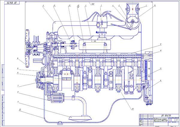 Продольный разрез двигателя ЯМЗ-238