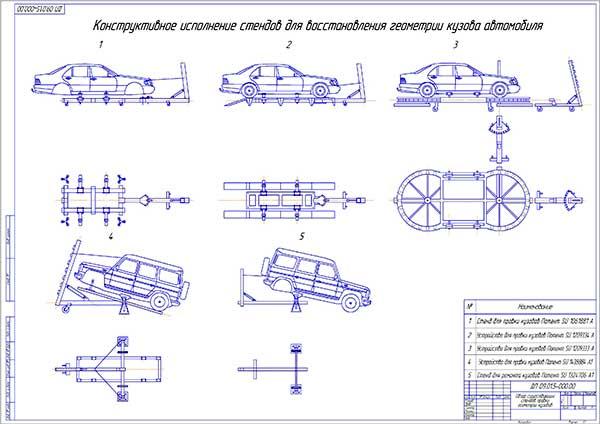 Обзор существующих стендов правки геометрии кузовов автомобилей