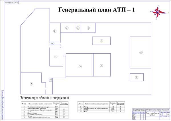 Генеральный план АТП-1