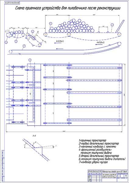 Схема приёмного устройства для пиловочника после реконструкции