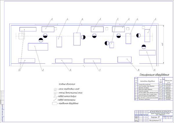 План разрабатываемого моторного участка в РММ