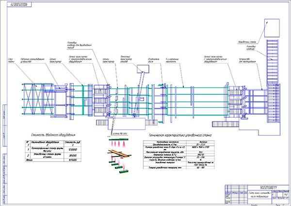 Схема линии сортировки после модернизации