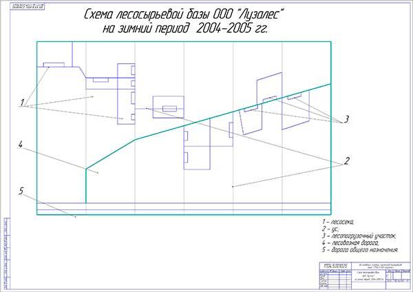 Схема лесосырьевой базы ООО Лузалес на зимний период