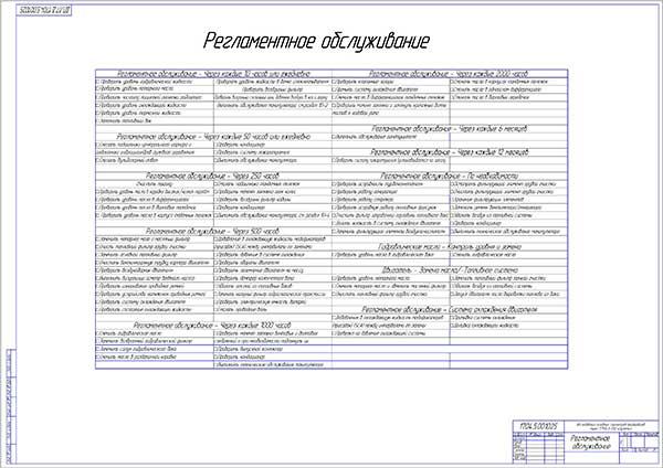 Регламентное обслуживание форвардеров марки Тимберджек 1710D