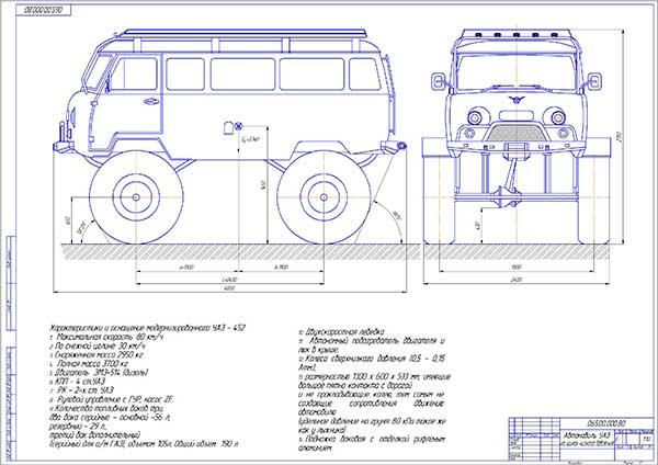 Автомобиль УАЗ на шинах низкого давления