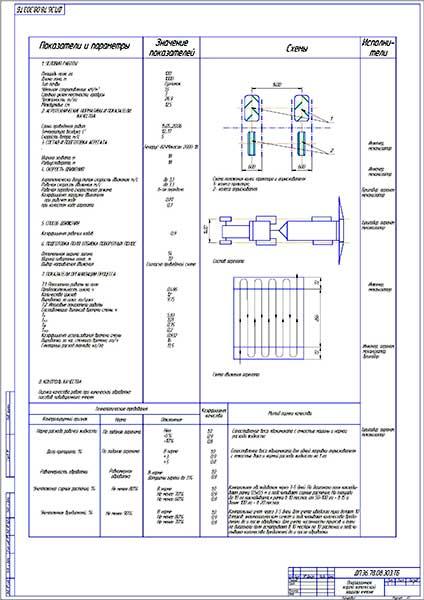 Операционная карта химической защиты ячменя