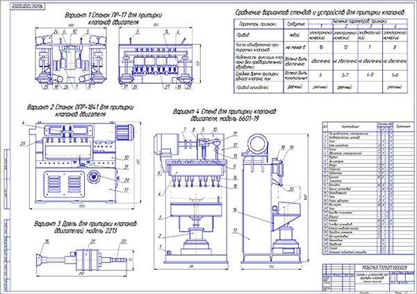 Обзор стендов и устройств для притирки клапанов