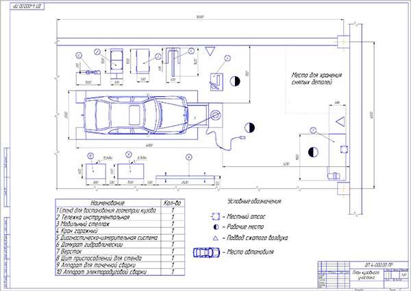 Планировочный чертеж кузовного участка СТОА