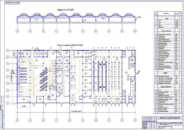 Планировочный чертеж производственного корпуса