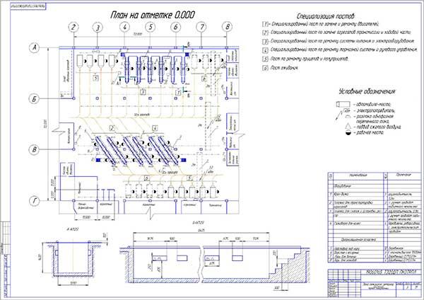 Планировочный чертеж существующей зоны текущего ремонта