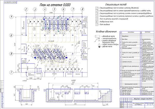 Планировочный чертеж предлагаемой зоны текущего ремонта