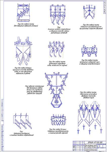 Обзор конструкций плугов для гладкой вспашки