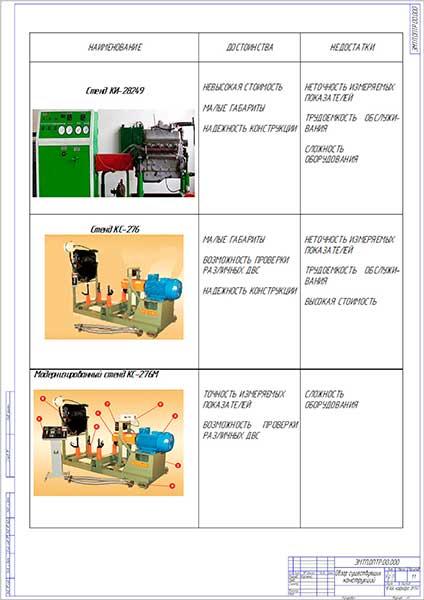 Обзор существующих конструкций стендов обкатки ДВС