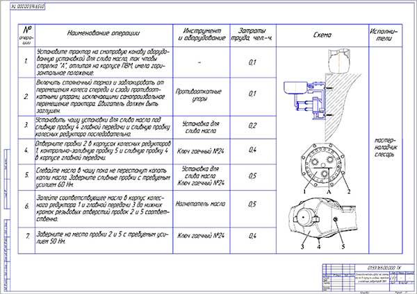 Технологическая карта на замену масла в корпусе главной передачи и колесных редукторов ПВМ