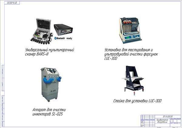 Приобретаемое оборудование для стационарного поста диагностики и ремонта топливной системы иномарок на СТО