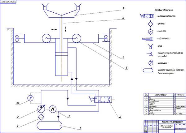 Принципиальная схема модернизированного канавного подъемника