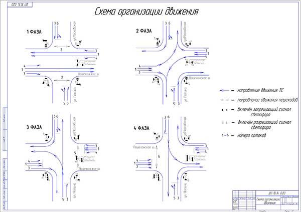 Схема организации движения на